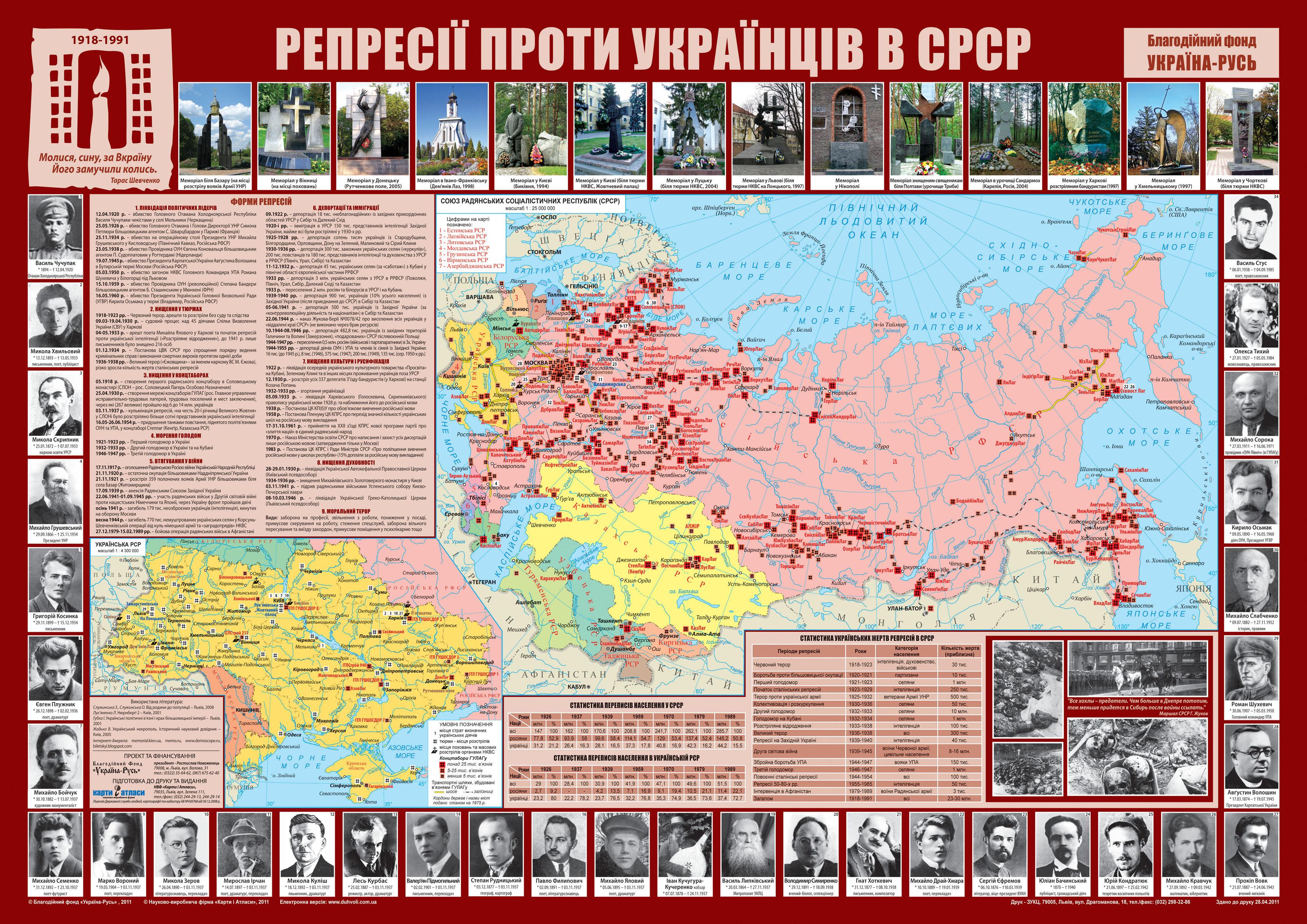 карта - Репресії проти українців в СРСР