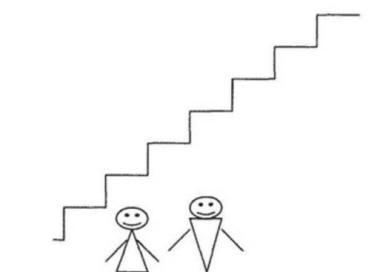 Методика Сходинки (авт. В.Г.Щур) - визначення самооцінки